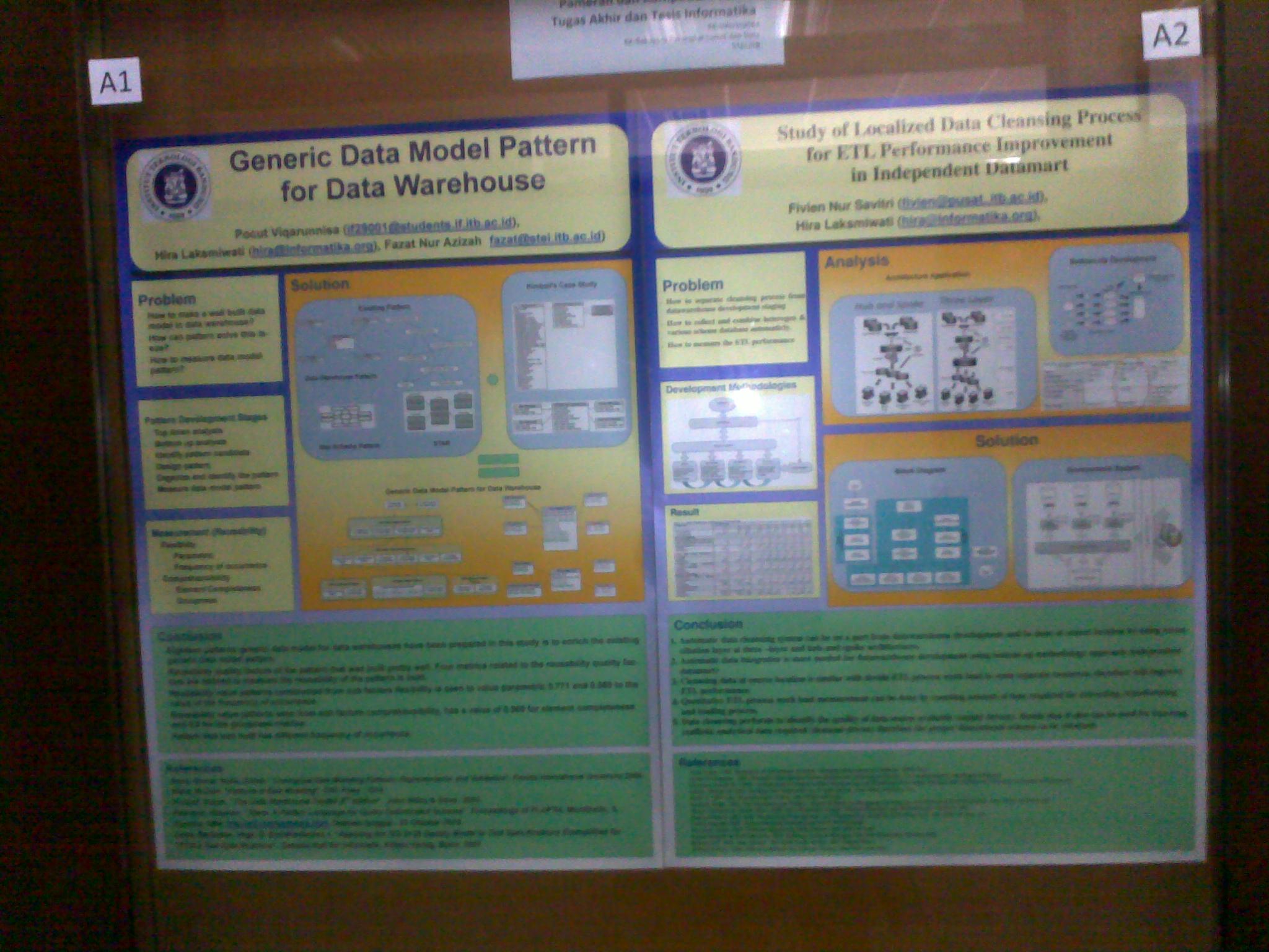 Skripsi Informatika Itb Ide Judul Skripsi Universitas