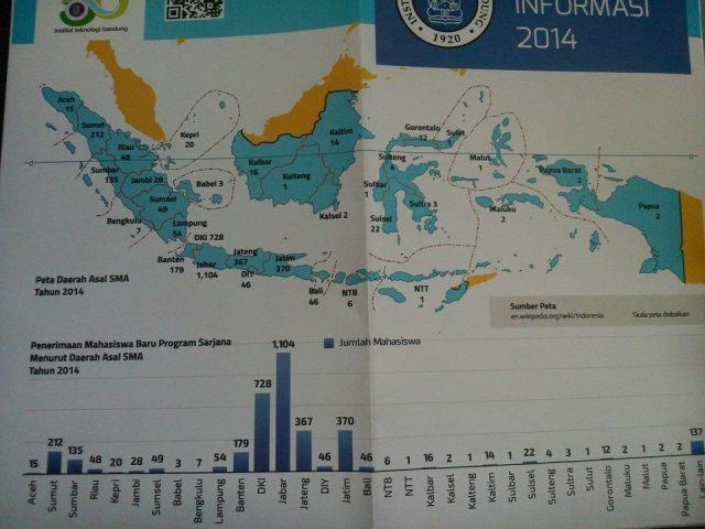 Peta Derah Asal SMA Mahasiswa ITB Angkatan 2014